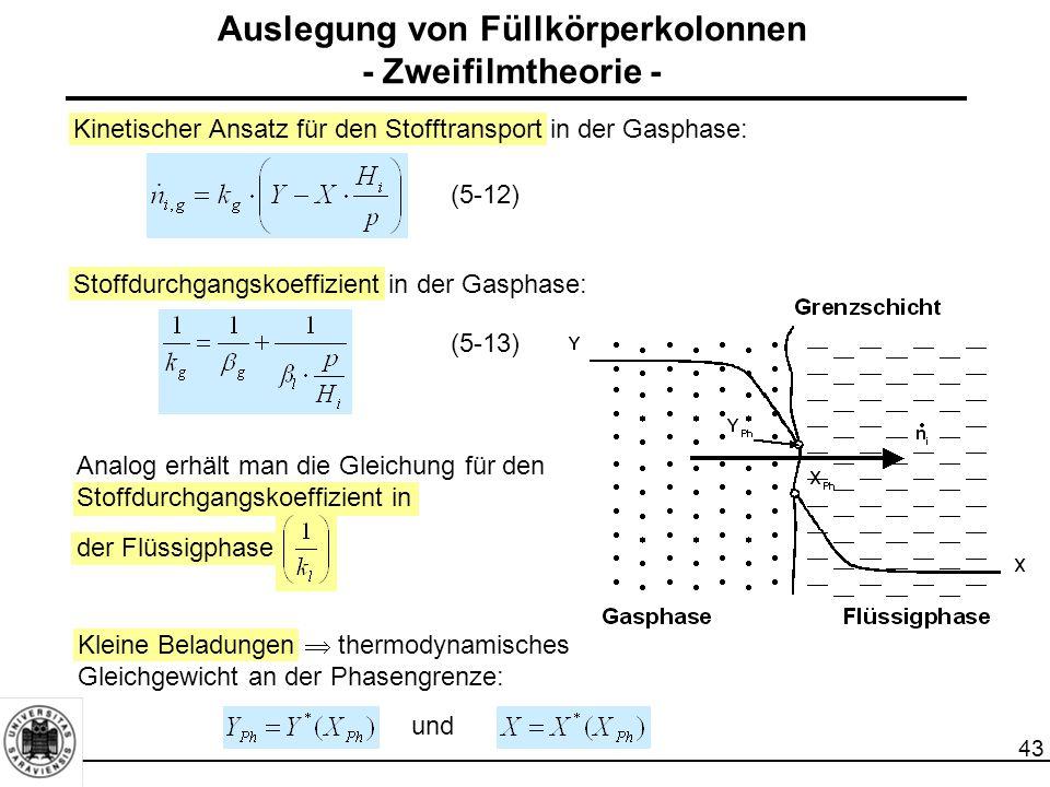43 Kinetischer Ansatz für den Stofftransport in der Gasphase: Stoffdurchgangskoeffizient in der Gasphase: Analog erhält man die Gleichung für den Stof