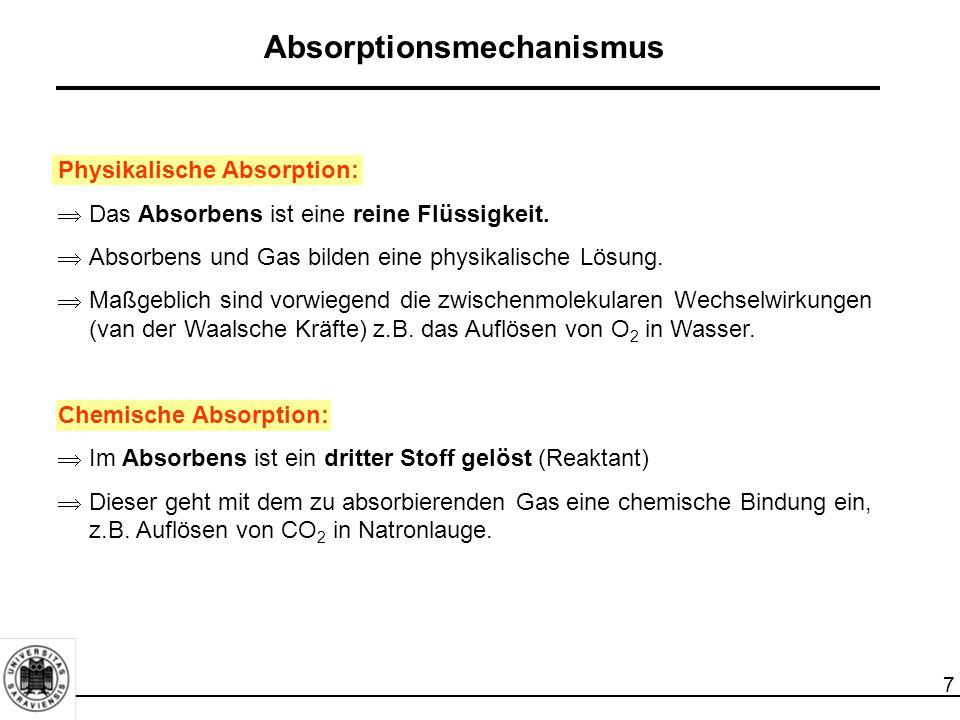7 Absorptionsmechanismus Physikalische Absorption:  Das Absorbens ist eine reine Flüssigkeit.  Absorbens und Gas bilden eine physikalische Lösung. 