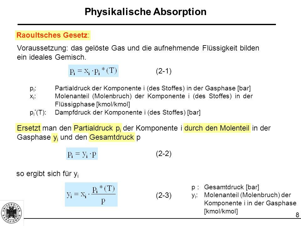 8 Physikalische Absorption Voraussetzung: das gelöste Gas und die aufnehmende Flüssigkeit bilden ein ideales Gemisch. Raoultsches Gesetz: (2-1) p i :P