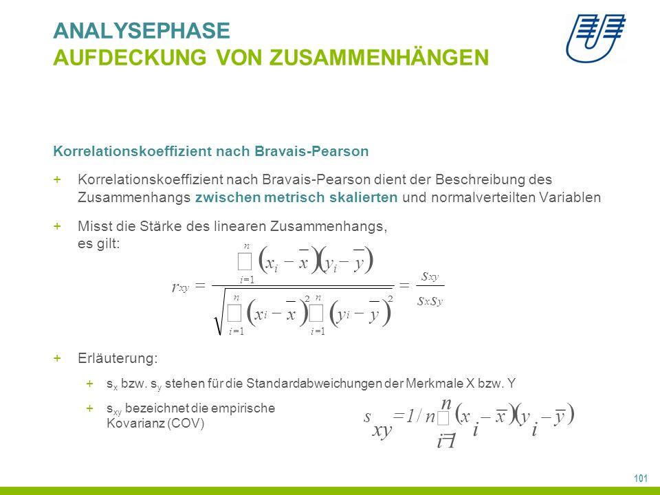 101 ANALYSEPHASE AUFDECKUNG VON ZUSAMMENHÄNGEN Korrelationskoeffizient nach Bravais-Pearson +Korrelationskoeffizient nach Bravais-Pearson dient der Beschreibung des Zusammenhangs zwischen metrisch skalierten und normalverteilten Variablen +Misst die Stärke des linearen Zusammenhangs, es gilt: +Erläuterung: +s x bzw.