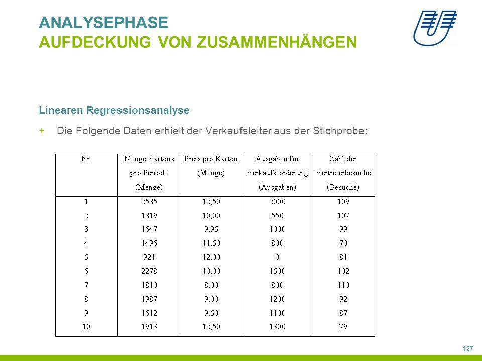 127 ANALYSEPHASE AUFDECKUNG VON ZUSAMMENHÄNGEN Linearen Regressionsanalyse +Die Folgende Daten erhielt der Verkaufsleiter aus der Stichprobe: