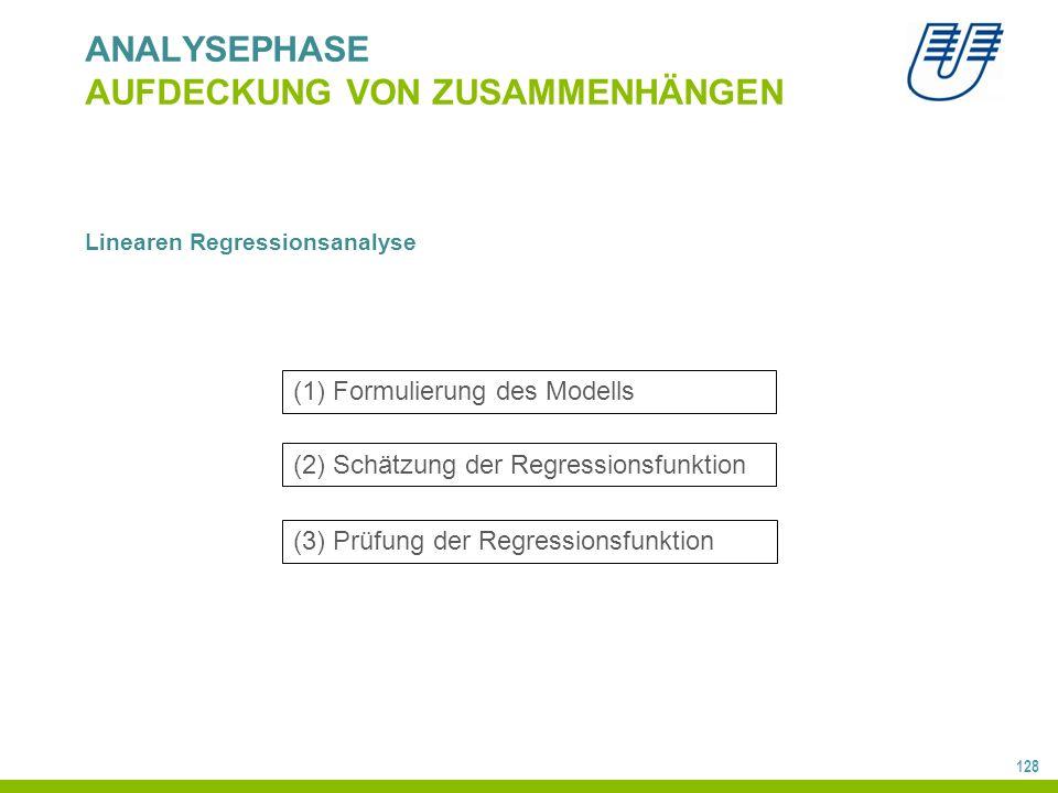 128 ANALYSEPHASE AUFDECKUNG VON ZUSAMMENHÄNGEN Linearen Regressionsanalyse (1) Formulierung des Modells (2) Schätzung der Regressionsfunktion (3) Prüfung der Regressionsfunktion