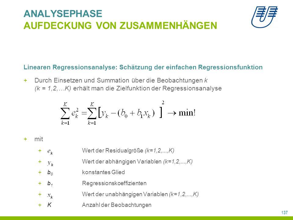 137 ANALYSEPHASE AUFDECKUNG VON ZUSAMMENHÄNGEN Linearen Regressionsanalyse: Schätzung der einfachen Regressionsfunktion +Durch Einsetzen und Summation über die Beobachtungen k (k = 1,2,…K) erhält man die Zielfunktion der Regressionsanalyse +mit + Wert der Residualgröße (k=1,2,...,K) + Wert der abhängigen Variablen (k=1,2,...,K) +b 0 konstantes Glied +b 1 Regressionskoeffizienten + Wert der unabhängigen Variablen (k=1,2,...,K) +K Anzahl der Beobachtungen