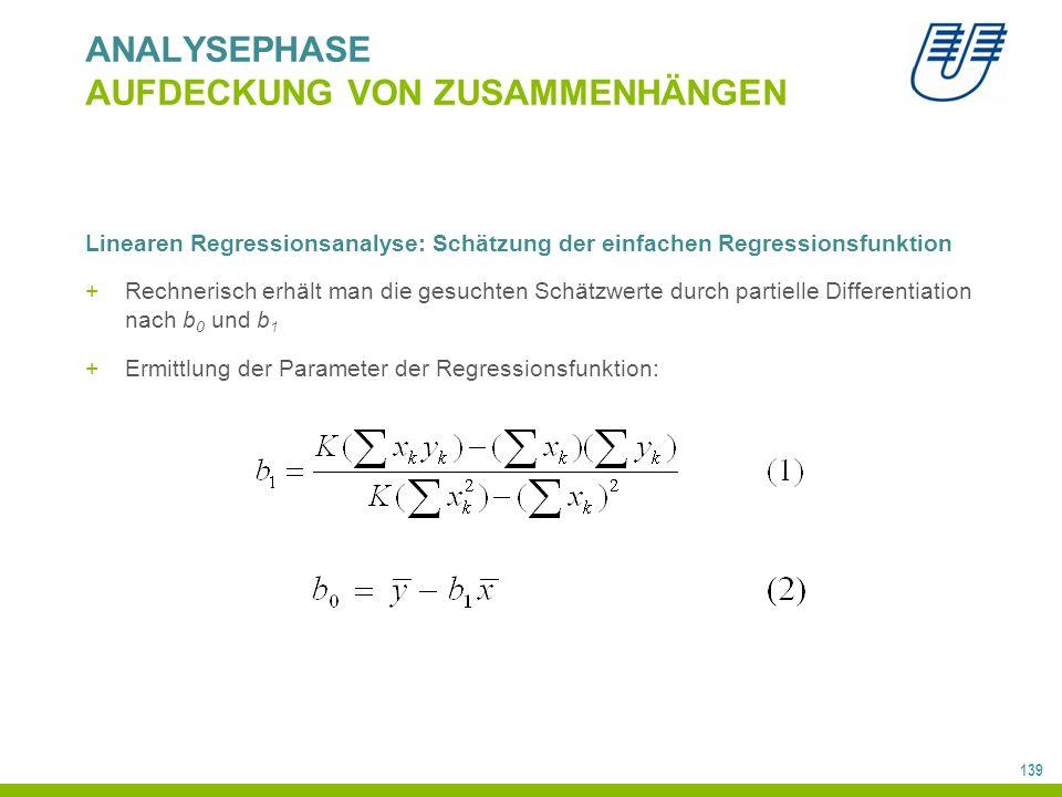 139 ANALYSEPHASE AUFDECKUNG VON ZUSAMMENHÄNGEN Linearen Regressionsanalyse: Schätzung der einfachen Regressionsfunktion +Rechnerisch erhält man die gesuchten Schätzwerte durch partielle Differentiation nach b 0 und b 1 +Ermittlung der Parameter der Regressionsfunktion: