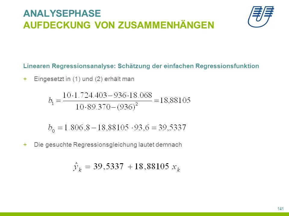 141 ANALYSEPHASE AUFDECKUNG VON ZUSAMMENHÄNGEN Linearen Regressionsanalyse: Schätzung der einfachen Regressionsfunktion +Eingesetzt in (1) und (2) erhält man +Die gesuchte Regressionsgleichung lautet demnach