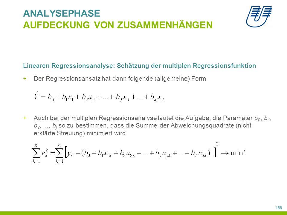 155 ANALYSEPHASE AUFDECKUNG VON ZUSAMMENHÄNGEN Linearen Regressionsanalyse: Schätzung der multiplen Regressionsfunktion +Der Regressionsansatz hat dann folgende (allgemeine) Form +Auch bei der multiplen Regressionsanalyse lautet die Aufgabe, die Parameter b 0, b 1, b 2,..., b j so zu bestimmen, dass die Summe der Abweichungsquadrate (nicht erklärte Streuung) minimiert wird