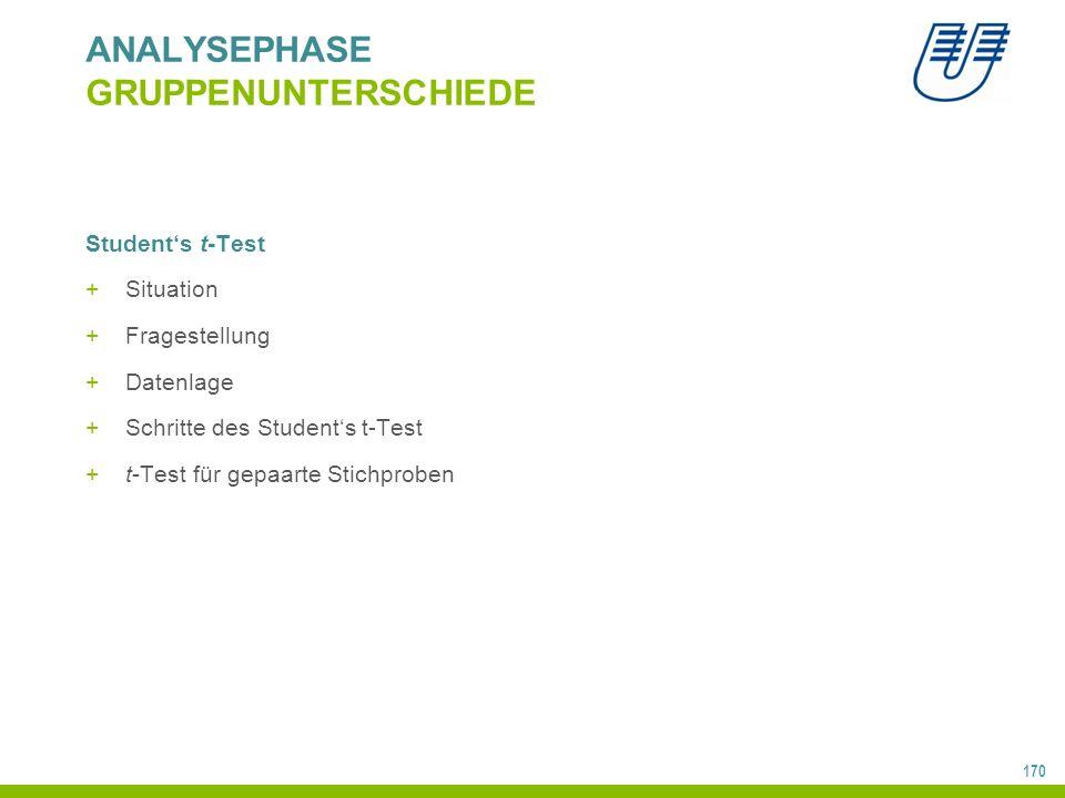 170 ANALYSEPHASE GRUPPENUNTERSCHIEDE Student's t-Test +Situation +Fragestellung +Datenlage +Schritte des Student's t-Test +t-Test für gepaarte Stichproben