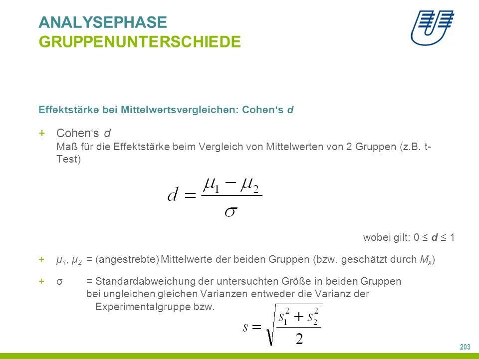 203 ANALYSEPHASE GRUPPENUNTERSCHIEDE Effektstärke bei Mittelwertsvergleichen: Cohen's d +Cohen's d Maß für die Effektstärke beim Vergleich von Mittelwerten von 2 Gruppen (z.B.