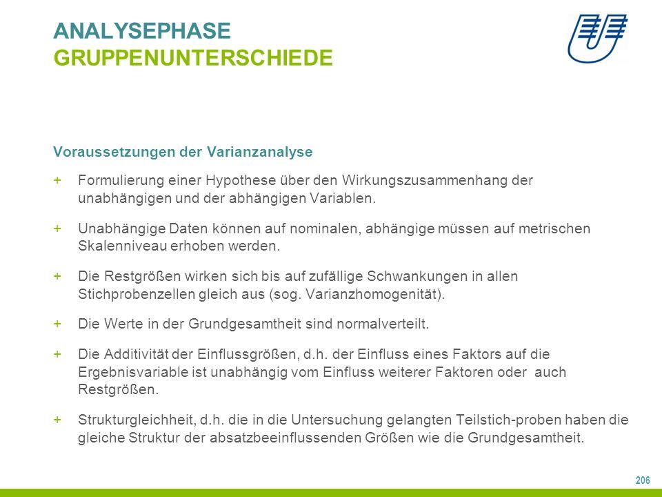 206 ANALYSEPHASE GRUPPENUNTERSCHIEDE Voraussetzungen der Varianzanalyse +Formulierung einer Hypothese über den Wirkungszusammenhang der unabhängigen und der abhängigen Variablen.
