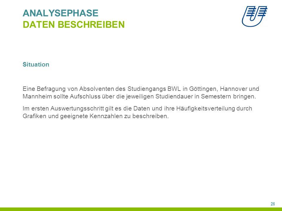26 ANALYSEPHASE DATEN BESCHREIBEN Situation Eine Befragung von Absolventen des Studiengangs BWL in Göttingen, Hannover und Mannheim sollte Aufschluss über die jeweiligen Studiendauer in Semestern bringen.
