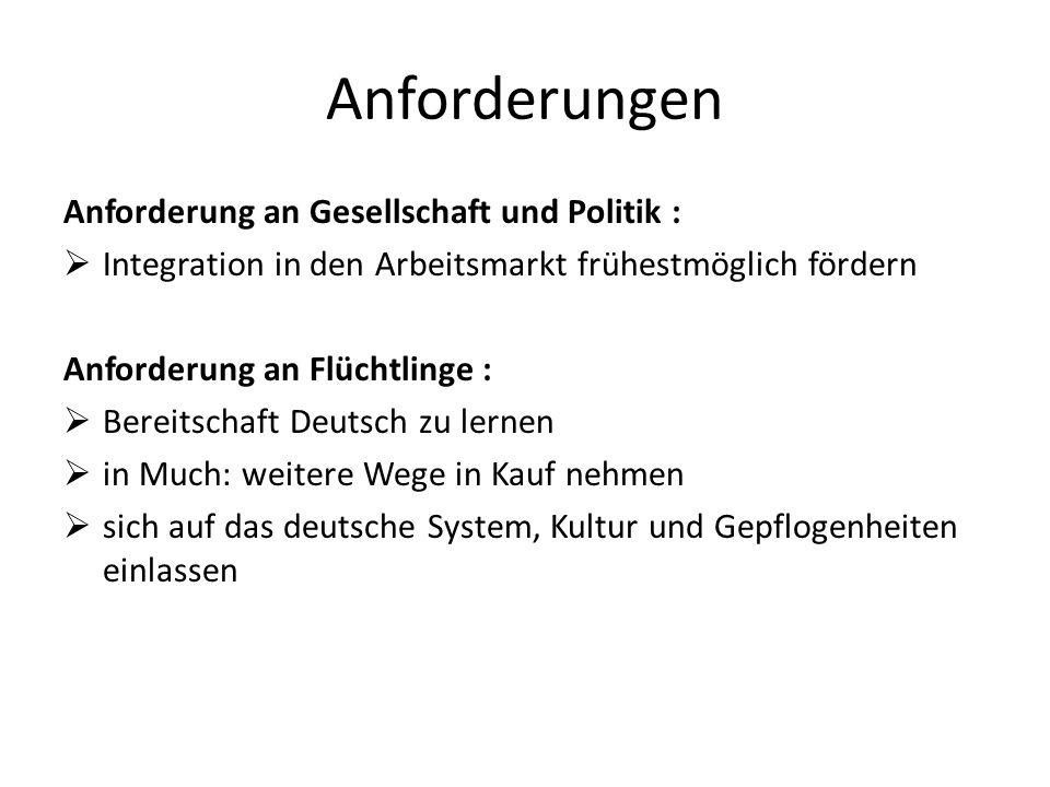 Anforderungen Anforderung an Gesellschaft und Politik :  Integration in den Arbeitsmarkt frühestmöglich fördern Anforderung an Flüchtlinge :  Bereitschaft Deutsch zu lernen  in Much: weitere Wege in Kauf nehmen  sich auf das deutsche System, Kultur und Gepflogenheiten einlassen