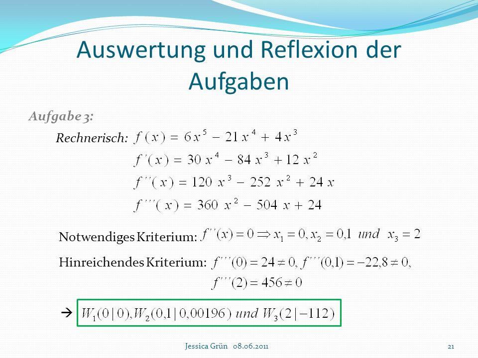 Aufgabe 3: Rechnerisch: Notwendiges Kriterium: Hinreichendes Kriterium:  Auswertung und Reflexion der Aufgaben Jessica Grün 08.06.201121