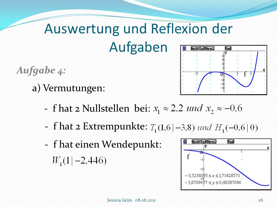Auswertung und Reflexion der Aufgaben Aufgabe 4: a) Vermutungen: - f hat 2 Nullstellen bei: - f hat 2 Extrempunkte: - f hat einen Wendepunkt: Jessica