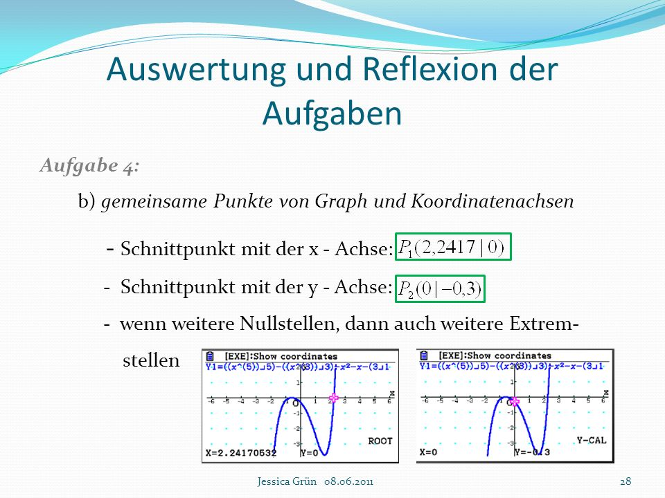 Auswertung und Reflexion der Aufgaben Aufgabe 4: b) gemeinsame Punkte von Graph und Koordinatenachsen - Schnittpunkt mit der x - Achse: - Schnittpunkt