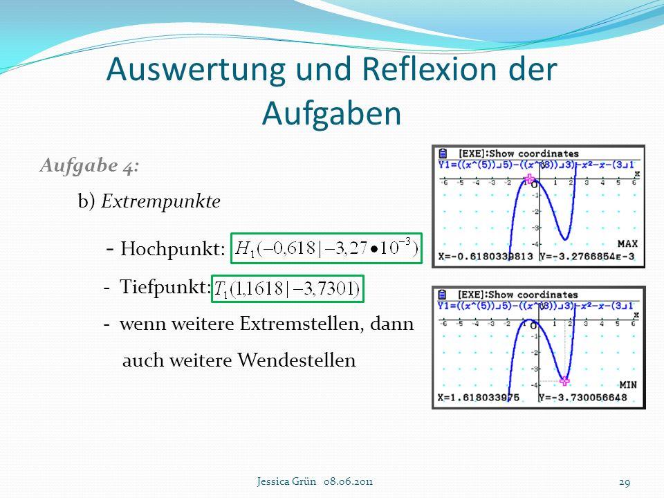 Auswertung und Reflexion der Aufgaben Aufgabe 4: b) Extrempunkte - Hochpunkt: - Tiefpunkt: - wenn weitere Extremstellen, dann auch weitere Wendestelle