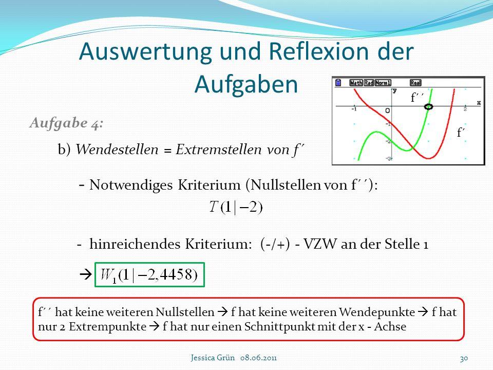 Auswertung und Reflexion der Aufgaben Aufgabe 4: b) Wendestellen = Extremstellen von f´ - Notwendiges Kriterium (Nullstellen von f´´): - hinreichendes