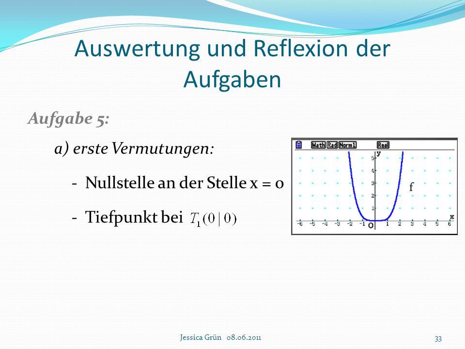 Auswertung und Reflexion der Aufgaben Aufgabe 5: a) erste Vermutungen: - Nullstelle an der Stelle x = 0 - Tiefpunkt bei Jessica Grün 08.06.201133 f