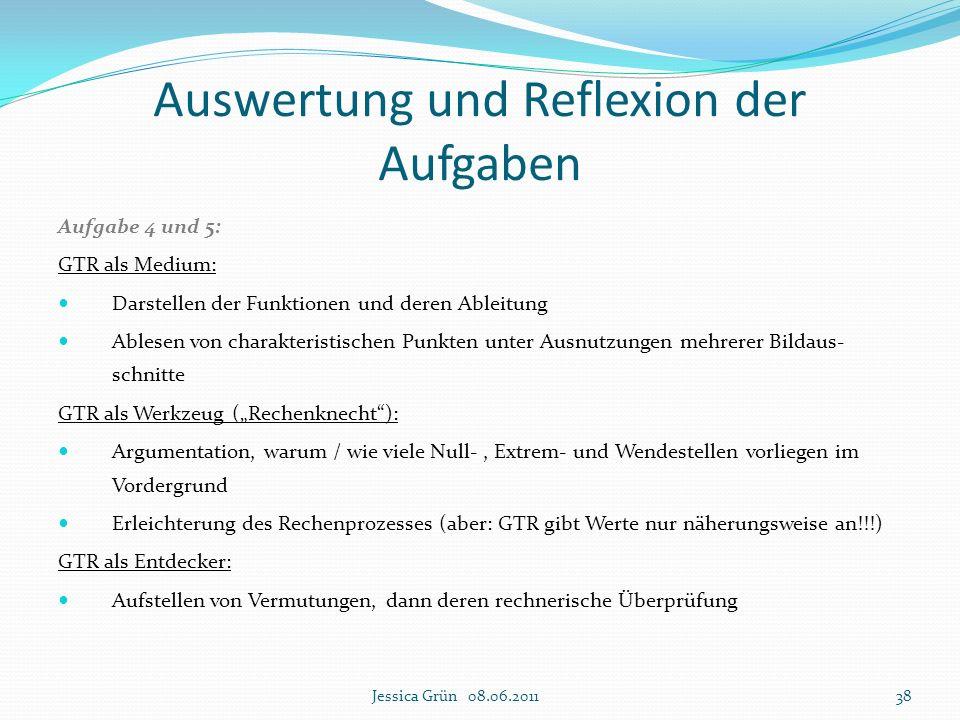 Auswertung und Reflexion der Aufgaben Aufgabe 4 und 5: GTR als Medium: Darstellen der Funktionen und deren Ableitung Ablesen von charakteristischen Pu