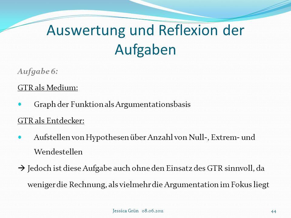 Auswertung und Reflexion der Aufgaben Aufgabe 6: GTR als Medium: Graph der Funktion als Argumentationsbasis GTR als Entdecker: Aufstellen von Hypothes