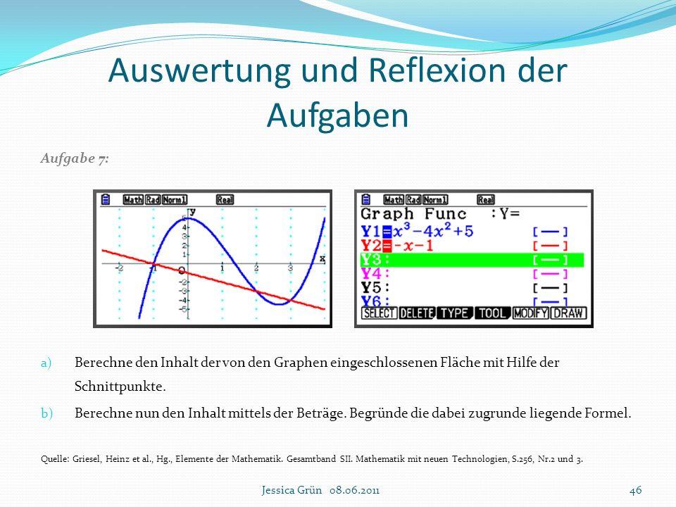 Auswertung und Reflexion der Aufgaben Aufgabe 7: a) Berechne den Inhalt der von den Graphen eingeschlossenen Fläche mit Hilfe der Schnittpunkte. b) Be