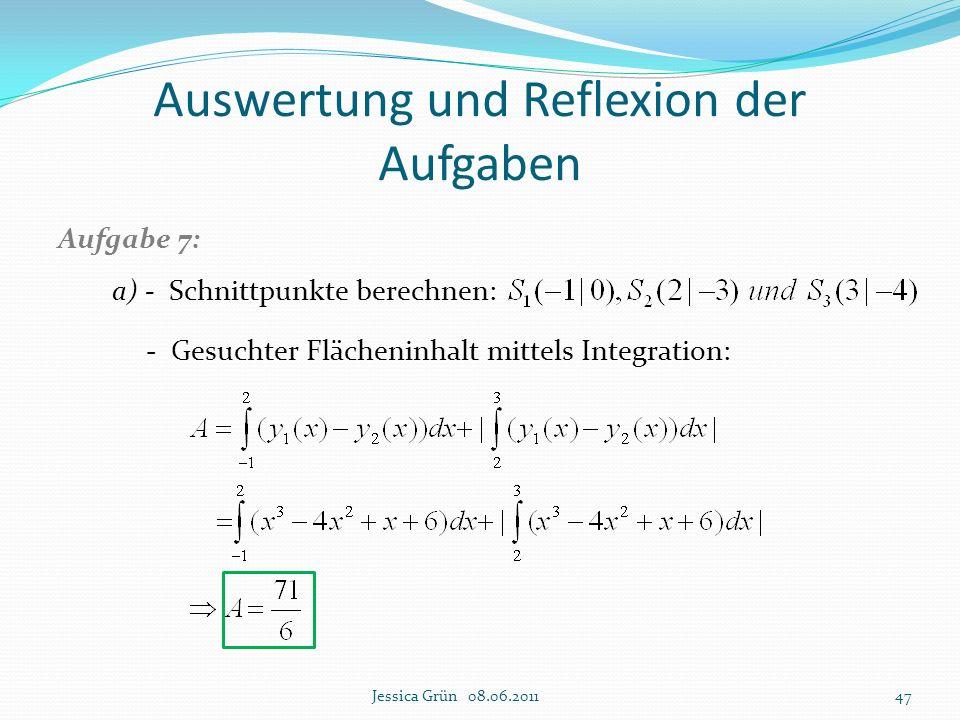 Auswertung und Reflexion der Aufgaben Aufgabe 7: a) - Schnittpunkte berechnen: - Gesuchter Flächeninhalt mittels Integration: Jessica Grün 08.06.20114