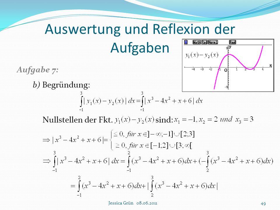 Auswertung und Reflexion der Aufgaben Aufgabe 7: b) Begründung: Nullstellen der Fkt. sind: Jessica Grün 08.06.201149