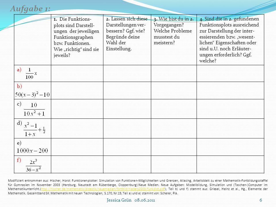 Auswertung und Reflexion der Aufgaben Aufgabe 2: b) – im Intervall [-1,26; -1,259921] hat f ´(x) zwei VZW  Vorliegen eines Hoch- und Tiefpunktes - mit der G-SOLVE Funktion erhält man die Nst´en und  Jessica Grün 08.06.201117 f `