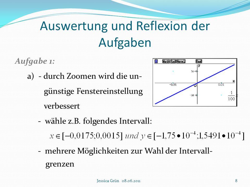 Auswertung und Reflexion der Aufgaben Aufgabe 1: b) : - der Graph ist scheinbar eine Gerade ABER: Fkt.gleichung besagt, dass es sich um eine Parabel mit dem Scheitelpunkt S(3|-10) handelt Jessica Grün 08.06.20119