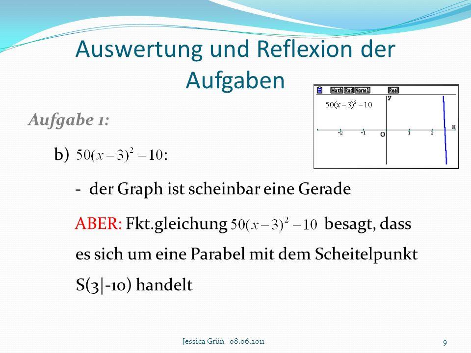 Auswertung und Reflexion der Aufgaben Aufgabe 4: b) Wendestellen = Extremstellen von f´ - Notwendiges Kriterium (Nullstellen von f´´): - hinreichendes Kriterium: (-/+) - VZW an der Stelle 1  Jessica Grün 08.06.201130 f´ f´´ f´´ hat keine weiteren Nullstellen  f hat keine weiteren Wendepunkte  f hat nur 2 Extrempunkte  f hat nur einen Schnittpunkt mit der x - Achse