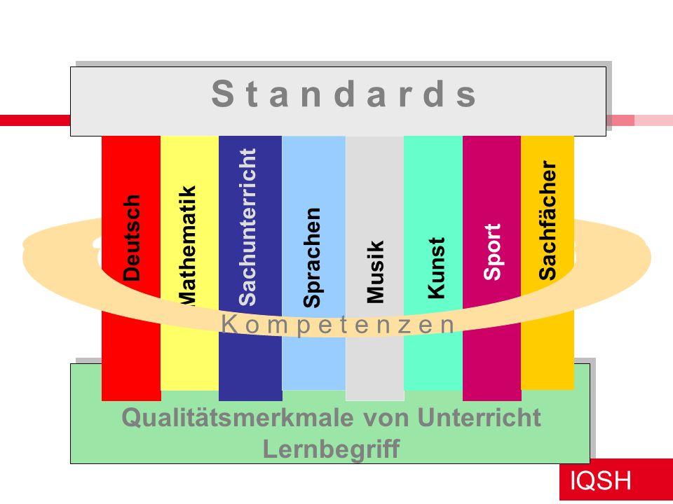 IQSH Am Anfang stehen Fragen Kompetenzen? Qualitätsmerkmale für guten Unterricht? Lernbegriff?