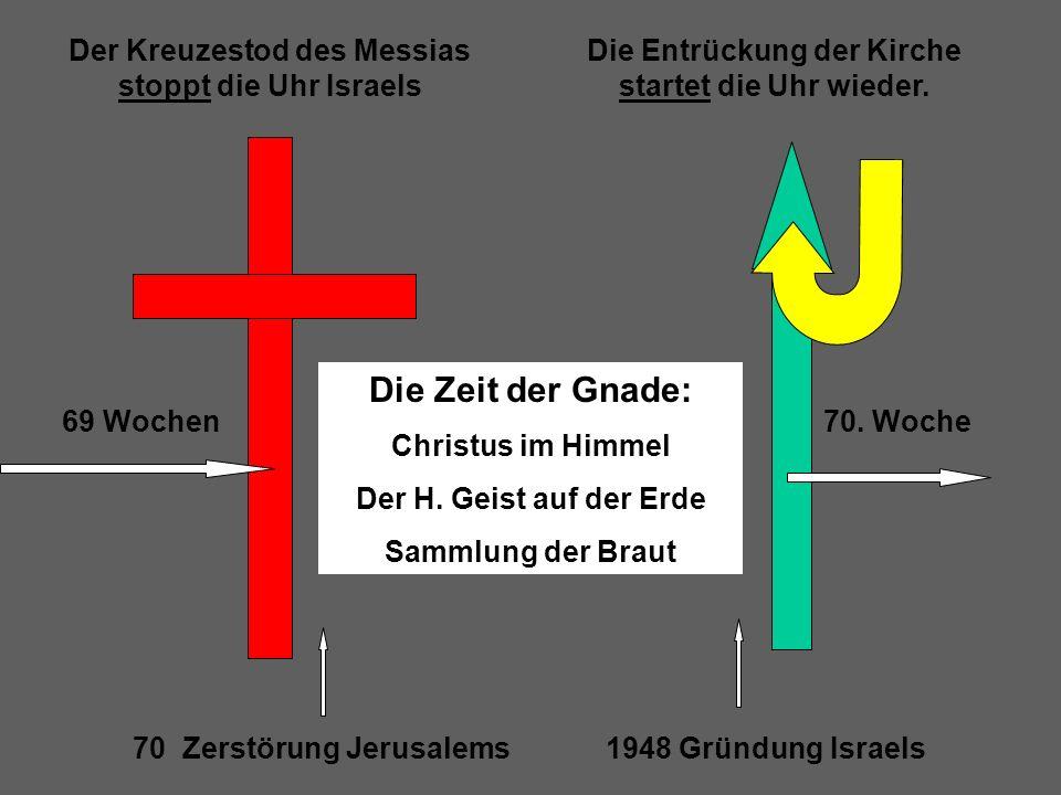 Der Kreuzestod des Messias stoppt die Uhr Israels Die Entrückung der Kirche startet die Uhr wieder. 69 Wochen70. Woche Die Zeit der Gnade: Christus im