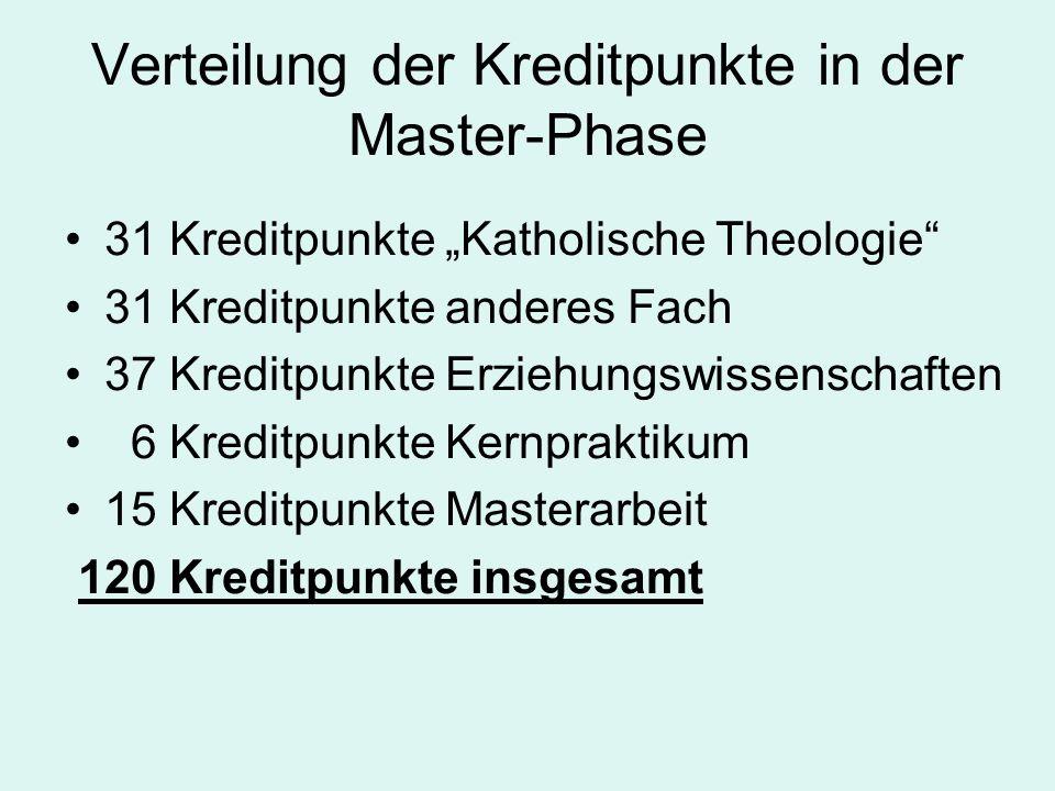 """Verteilung der Kreditpunkte in der Master-Phase 31 Kreditpunkte """"Katholische Theologie 31 Kreditpunkte anderes Fach 37 Kreditpunkte Erziehungswissenschaften 6 Kreditpunkte Kernpraktikum 15 Kreditpunkte Masterarbeit 120 Kreditpunkte insgesamt"""