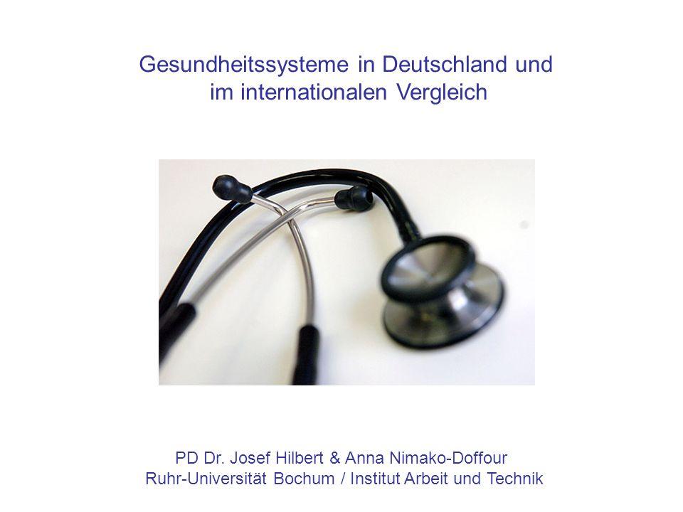 Überblick  Perspektiven auf Gesundheitssysteme  Gesundheitssysteme im Vergleich  Indikatoren von Wohlfahrtsstaaten  Grundmuster Sozialer Sicherung  Das deutsche Gesundheitssystem  Vorstellung internationaler Gesundheitssysteme  Die Gesundheits- und Sozialsysteme Nordeuropas am Beispiel von Finnland  Großbritannien  Schweiz
