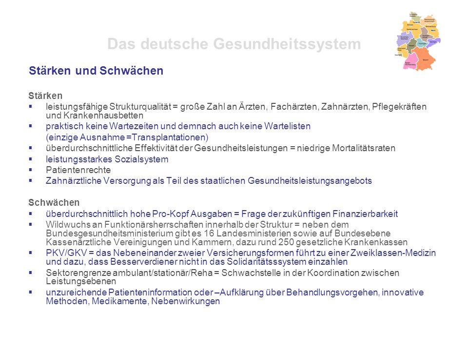 Das deutsche Gesundheitssystem Stärken  leistungsfähige Strukturqualität = große Zahl an Ärzten, Fachärzten, Zahnärzten, Pflegekräften und Krankenhausbetten  praktisch keine Wartezeiten und demnach auch keine Wartelisten (einzige Ausnahme =Transplantationen)  überdurchschnittliche Effektivität der Gesundheitsleistungen = niedrige Mortalitätsraten  leistungsstarkes Sozialsystem  Patientenrechte  Zahnärztliche Versorgung als Teil des staatlichen Gesundheitsleistungsangebots Schwächen  überdurchschnittlich hohe Pro-Kopf Ausgaben = Frage der zukünftigen Finanzierbarkeit  Wildwuchs an Funktionärsherrschaften innerhalb der Struktur = neben dem Bundesgesundheitsministerium gibt es 16 Landesministerien sowie auf Bundesebene Kassenärztliche Vereinigungen und Kammern, dazu rund 250 gesetzliche Krankenkassen  PKV/GKV = das Nebeneinander zweier Versicherungsformen führt zu einer Zweiklassen-Medizin und dazu, dass Besserverdiener nicht in das Solidaritätsssystem einzahlen  Sektorengrenze ambulant/stationär/Reha = Schwachstelle in der Koordination zwischen Leistungsebenen  unzureichende Patienteninformation oder –Aufklärung über Behandlungsvorgehen, innovative Methoden, Medikamente, Nebenwirkungen Stärken und Schwächen