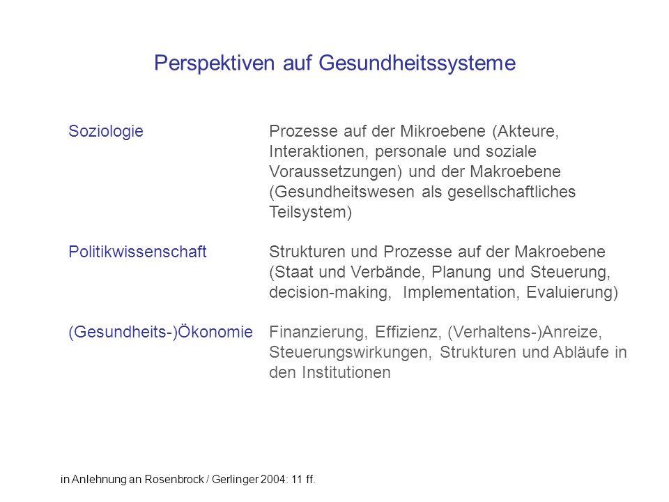 Perspektiven auf Gesundheitssysteme SoziologieProzesse auf der Mikroebene (Akteure, Interaktionen, personale und soziale Voraussetzungen) und der Makroebene (Gesundheitswesen als gesellschaftliches Teilsystem) PolitikwissenschaftStrukturen und Prozesse auf der Makroebene (Staat und Verbände, Planung und Steuerung, decision-making, Implementation, Evaluierung) (Gesundheits-)ÖkonomieFinanzierung, Effizienz, (Verhaltens-)Anreize, Steuerungswirkungen, Strukturen und Abläufe in den Institutionen in Anlehnung an Rosenbrock / Gerlinger 2004: 11 ff.