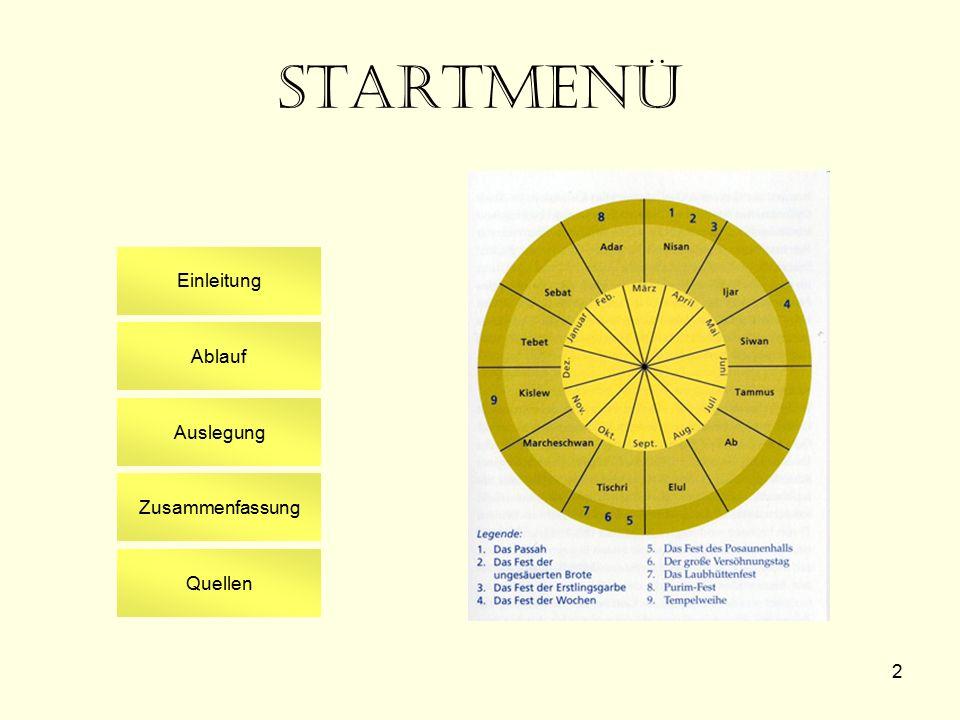 2 Startmenü Einleitung Ablauf Auslegung Zusammenfassung Quellen