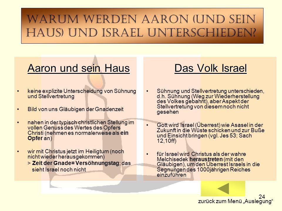 24 Warum werden Aaron (Und sein Haus) und Israel Unterschieden? Aaron und sein Haus keine explizite Unterscheidung von Sühnung und Stellvertretung Bil