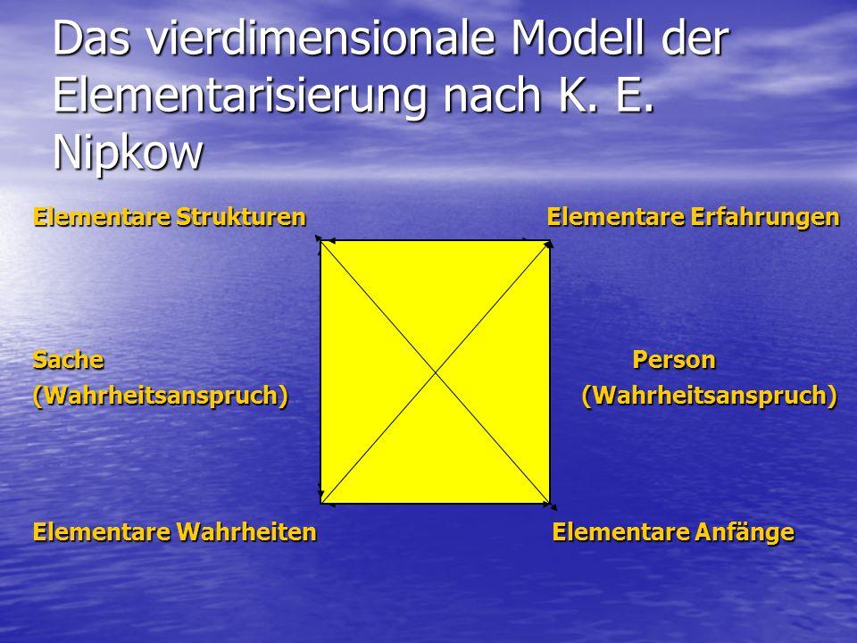 Das vierdimensionale Modell der Elementarisierung nach K.