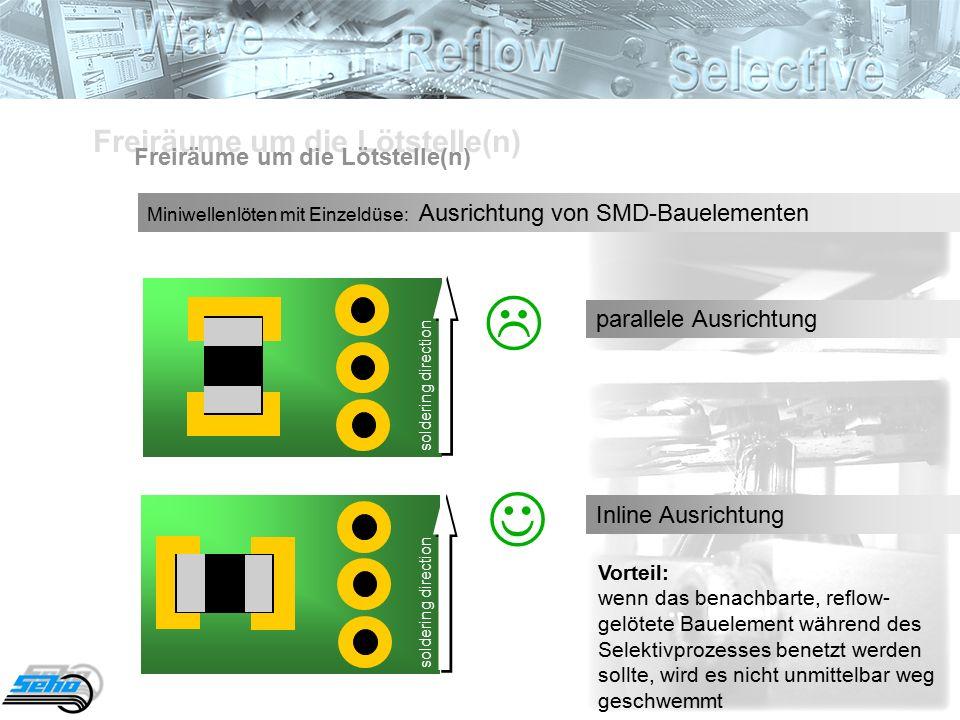 Freiräume um die Lötstelle(n) Miniwellenlöten mit Einzeldüse: Ausrichtung von SMD-Bauelementen  parallele Ausrichtung Inline Ausrichtung Vorteil: wenn das benachbarte, reflow- gelötete Bauelement während des Selektivprozesses benetzt werden sollte, wird es nicht unmittelbar weg geschwemmt soldering direction
