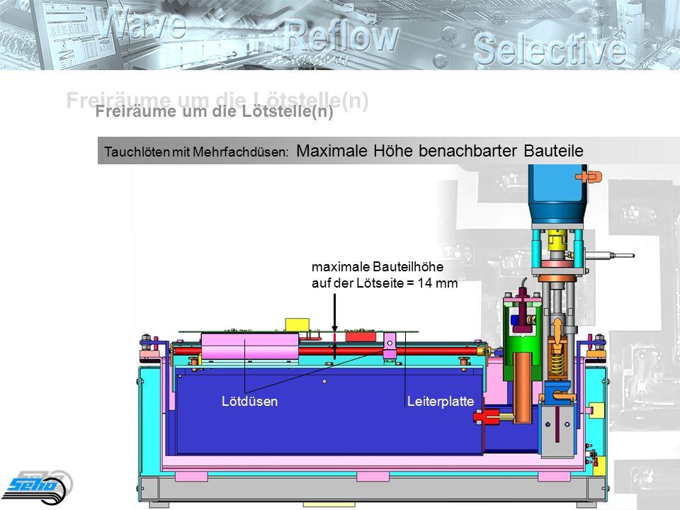 maximale Bauteilhöhe auf der Lötseite = 14 mm LötdüsenLeiterplatte Freiräume um die Lötstelle(n) Tauchlöten mit Mehrfachdüsen: Maximale Höhe benachbarter Bauteile