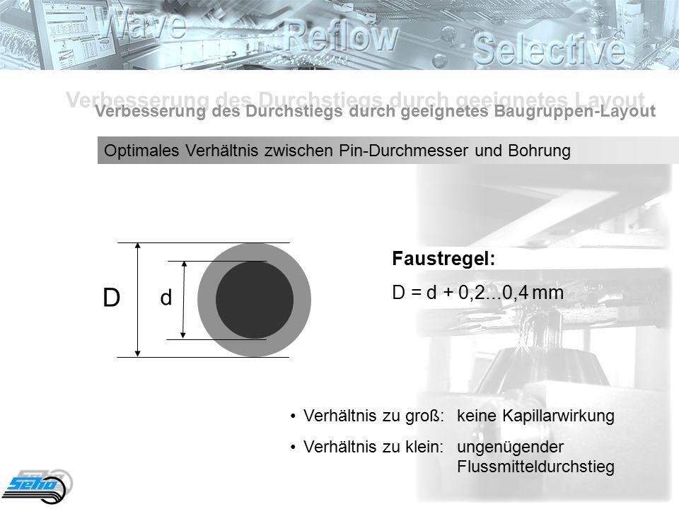 Verbesserung des Durchstiegs durch geeignetes Layout Verbesserung des Durchstiegs durch geeignetes Baugruppen-Layout Optimales Verhältnis zwischen Pin-Durchmesser und Bohrung D d Faustregel: D = d + 0,2...0,4 mm Verhältnis zu groß:keine Kapillarwirkung Verhältnis zu klein:ungenügender Flussmitteldurchstieg