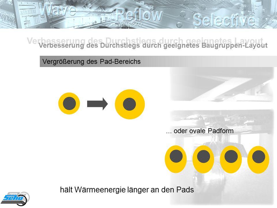 Verbesserung des Durchstiegs durch geeignetes Layout Verbesserung des Durchstiegs durch geeignetes Baugruppen-Layout Vergrößerung des Pad-Bereichs...