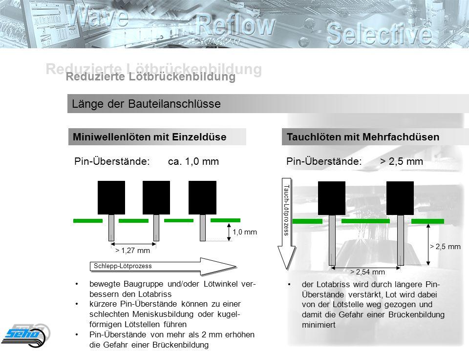 Reduzierte Lötbrückenbildung Länge der Bauteilanschlüsse Miniwellenlöten mit EinzeldüseTauchlöten mit Mehrfachdüsen Pin-Überstände:ca.