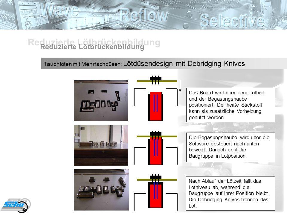 Reduzierte Lötbrückenbildung Tauchlöten mit Mehrfachdüsen: Lötdüsendesign mit Debridging Knives Das Board wird über dem Lötbad und der Begasungshaube positioniert.