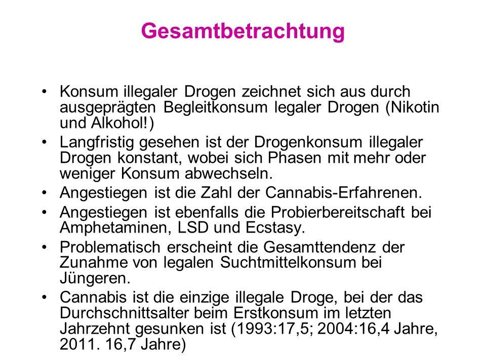 Gesamtbetrachtung Konsum illegaler Drogen zeichnet sich aus durch ausgeprägten Begleitkonsum legaler Drogen (Nikotin und Alkohol!) Langfristig gesehen ist der Drogenkonsum illegaler Drogen konstant, wobei sich Phasen mit mehr oder weniger Konsum abwechseln.