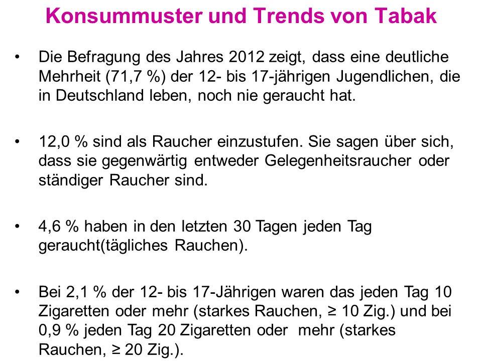 Die Befragung des Jahres 2012 zeigt, dass eine deutliche Mehrheit (71,7 %) der 12- bis 17-jährigen Jugendlichen, die in Deutschland leben, noch nie geraucht hat.