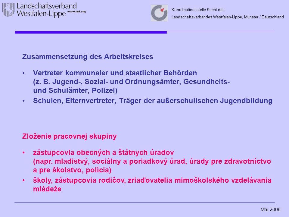 Mai 2006 Koordinationsstelle Sucht des Landschaftsverbandes Westfalen-Lippe, Münster / Deutschland Zusammensetzung des Arbeitskreises Vertreter kommun