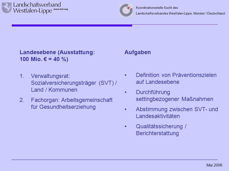 Mai 2006 Koordinationsstelle Sucht des Landschaftsverbandes Westfalen-Lippe, Münster / Deutschland Landesebene (Ausstattung: 100 Mio. € = 40 %) Aufgab