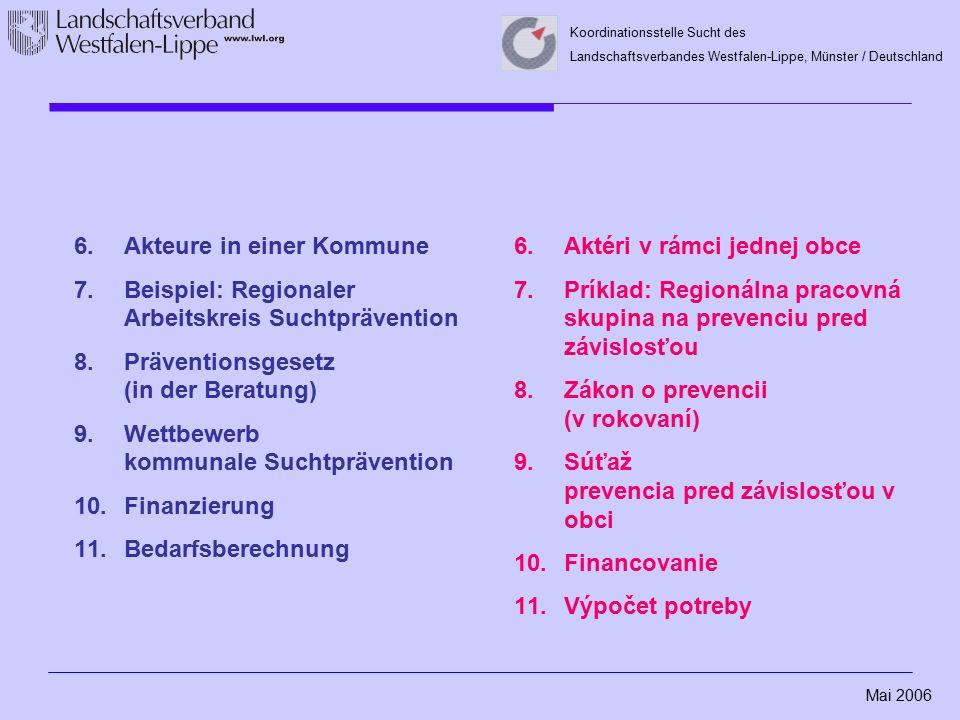 Mai 2006 Koordinationsstelle Sucht des Landschaftsverbandes Westfalen-Lippe, Münster / Deutschland 6.Akteure in einer Kommune 7.Beispiel: Regionaler Arbeitskreis Suchtprävention 8.Präventionsgesetz (in der Beratung) 9.Wettbewerb kommunale Suchtprävention 10.Finanzierung 11.Bedarfsberechnung 6.Aktéri v rámci jednej obce 7.Príklad: Regionálna pracovná skupina na prevenciu pred závislosťou 8.Zákon o prevencii (v rokovaní) 9.Súťaž prevencia pred závislosťou v obci 10.Financovanie 11.Výpočet potreby