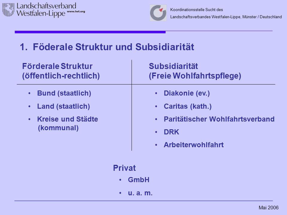 Mai 2006 Koordinationsstelle Sucht des Landschaftsverbandes Westfalen-Lippe, Münster / Deutschland 1. Föderale Struktur und Subsidiarität Förderale St